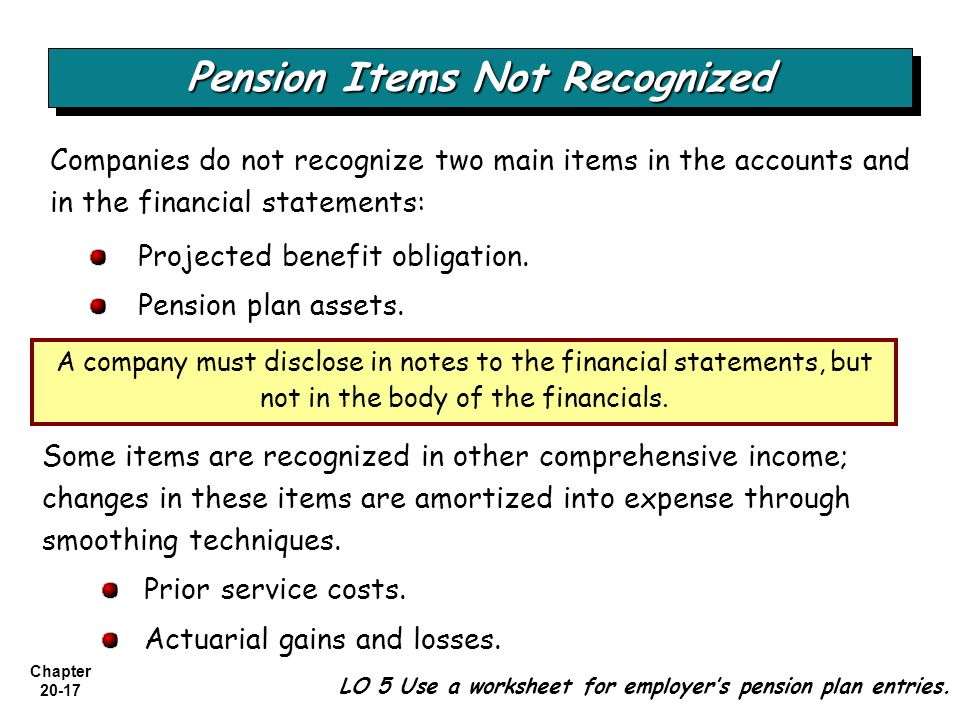 Pension Items Not Recognized