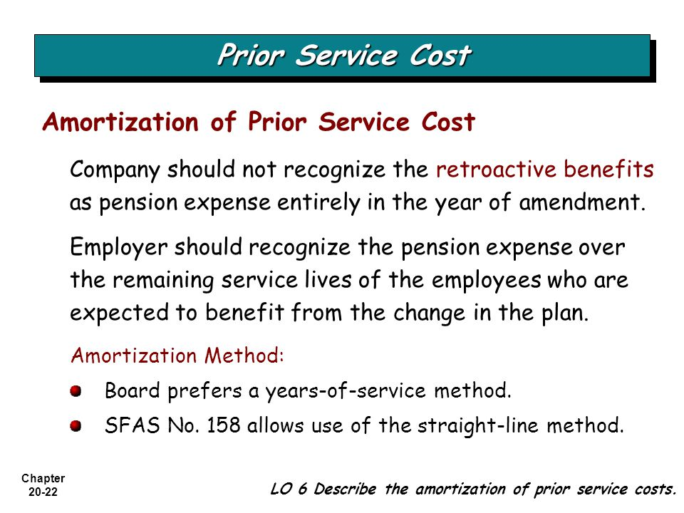 Prior Service Cost Amortization of Prior Service Cost