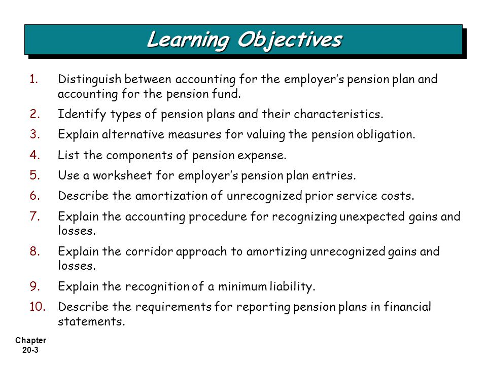 Learning Objectives Distinguish between accounting for the employer's pension plan and accounting for the pension fund.