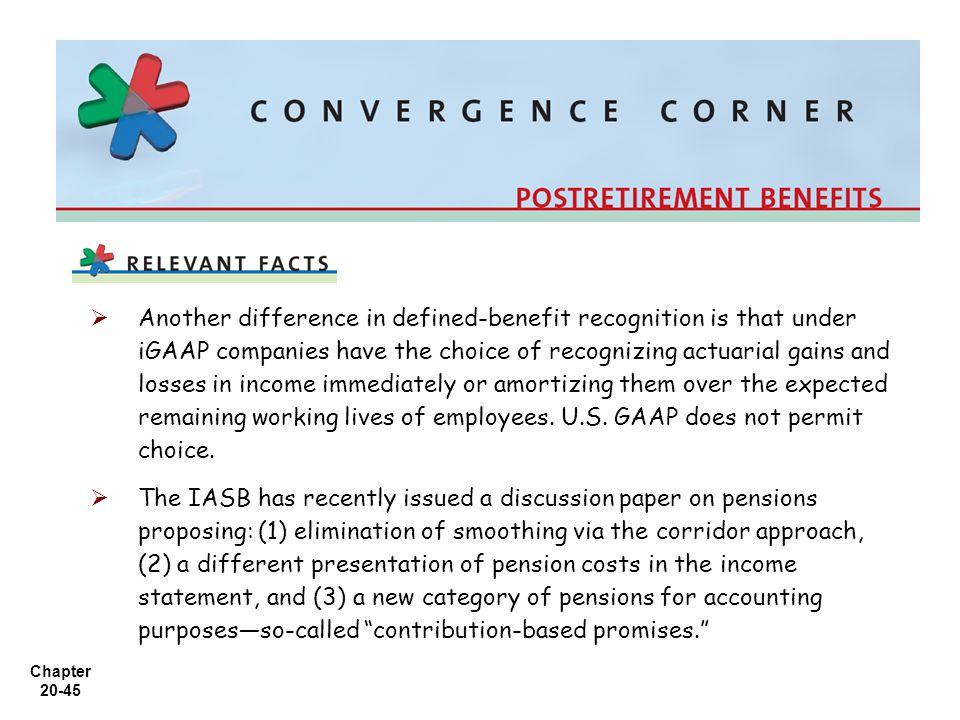 Another difference in defined-benefit recognition is that under iGAAP companies have the choice of recognizing actuarial gains and losses in income immediately or amortizing them over the expected remaining working lives of employees. U.S. GAAP does not permit choice.