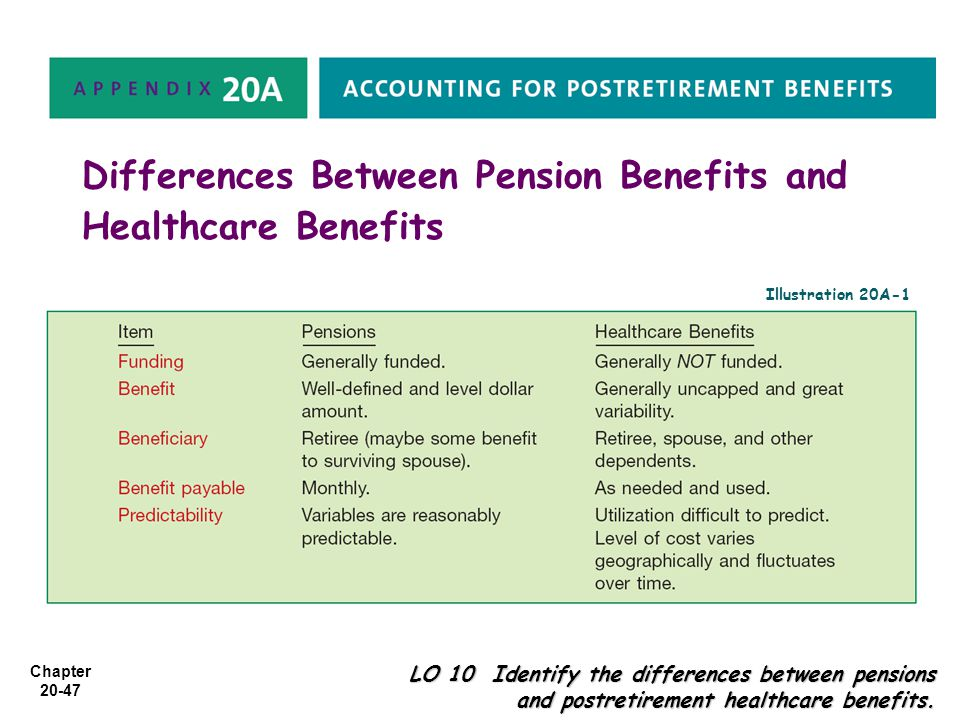 Differences Between Pension Benefits and Healthcare Benefits