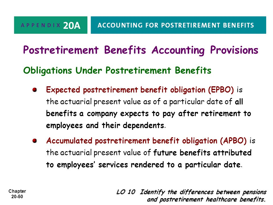 Postretirement Benefits Accounting Provisions
