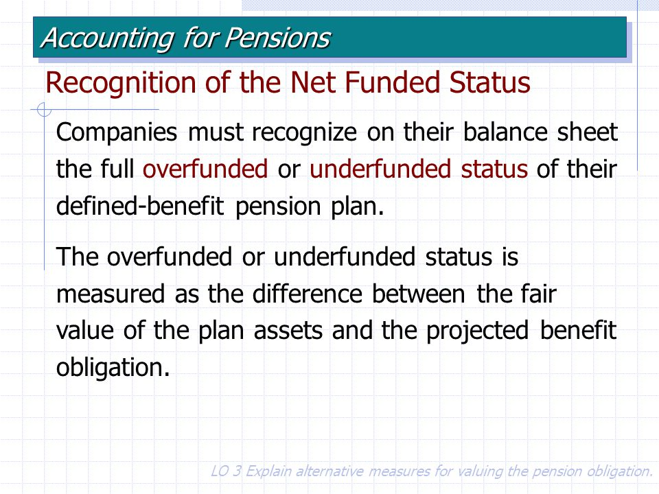 Recognition of the Net Funded Status