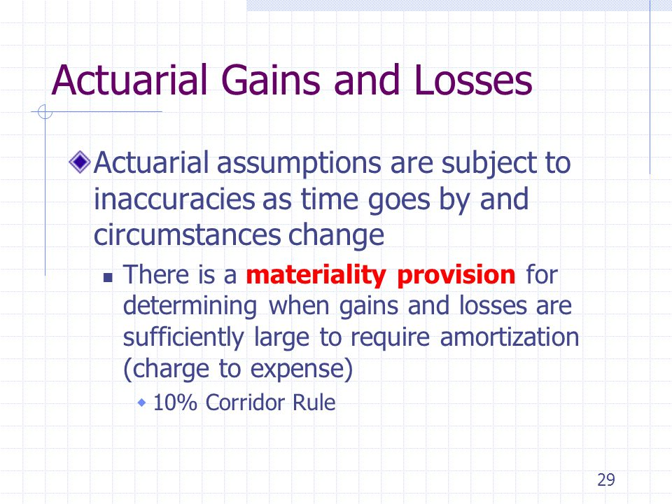 Actuarial Gains and Losses