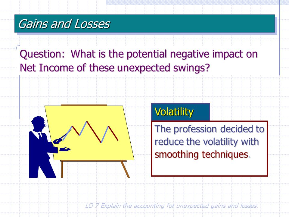 Gains and Losses Question: What is the potential negative impact on Net Income of these unexpected swings