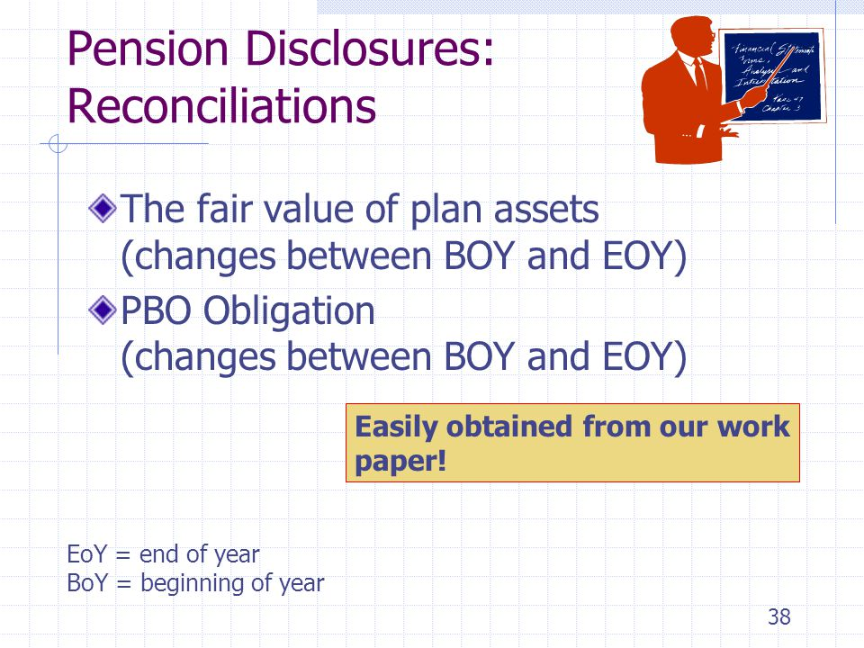 Pension Disclosures: Reconciliations
