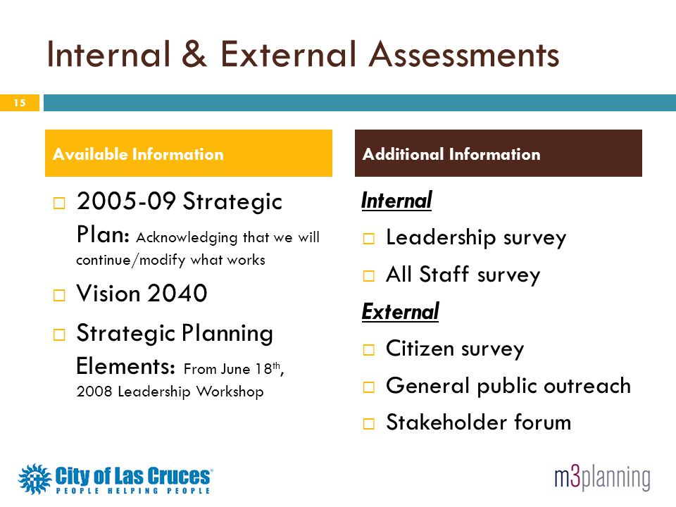 Internal & External Assessments
