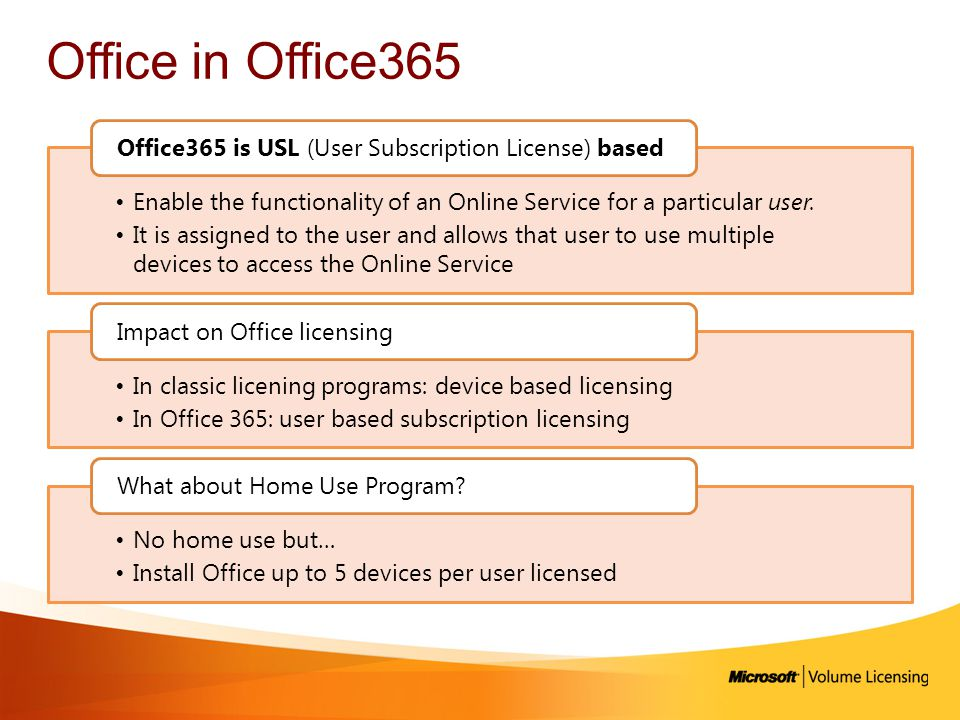 Office in Office365 Office365 is USL (User Subscription License) based