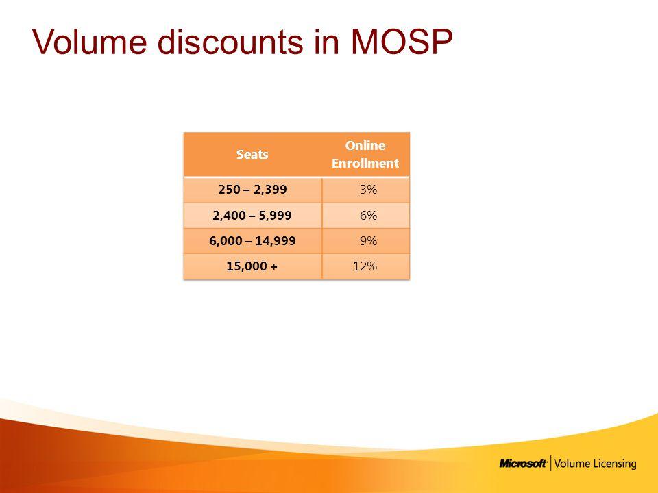 Volume discounts in MOSP