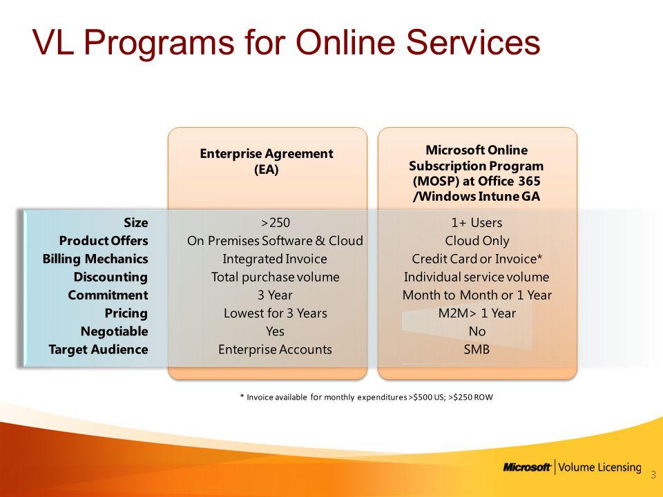 VL Programs for Online Services