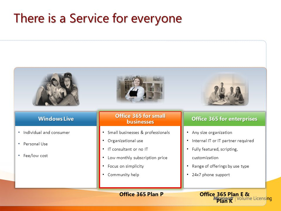 There is a Service for everyone