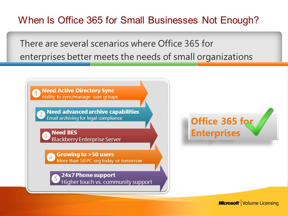 When Is Office 365 for Small Businesses Not Enough