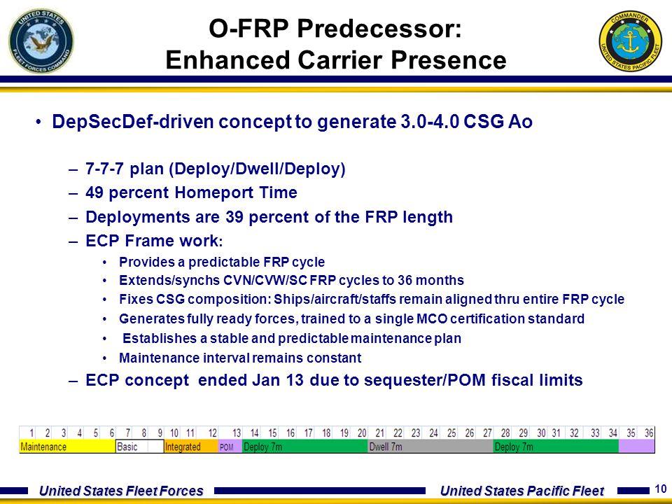 O-FRP Predecessor: Enhanced Carrier Presence