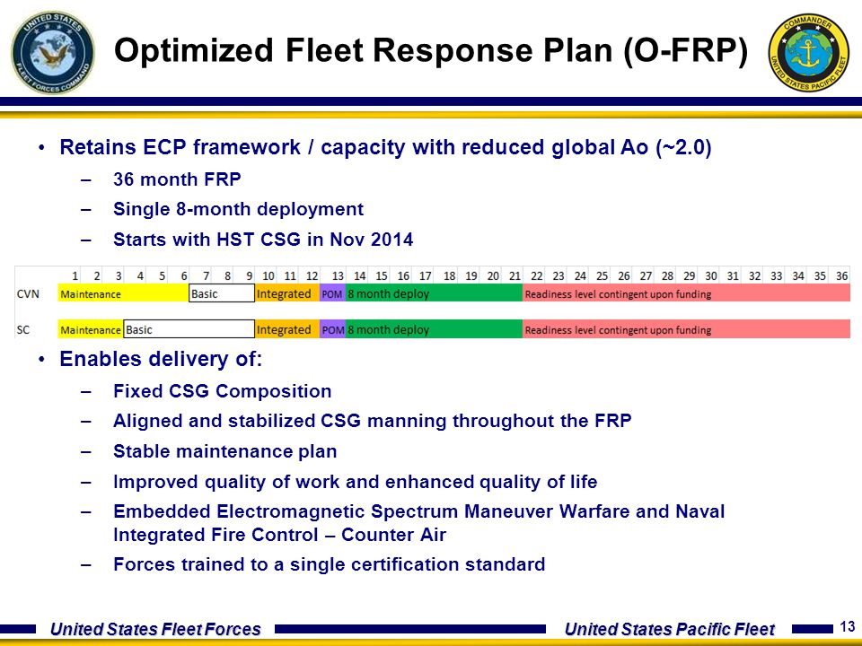 Optimized Fleet Response Plan (O-FRP)