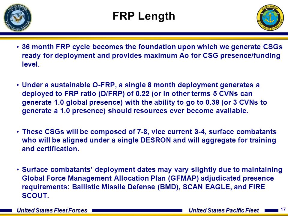 FRP Length