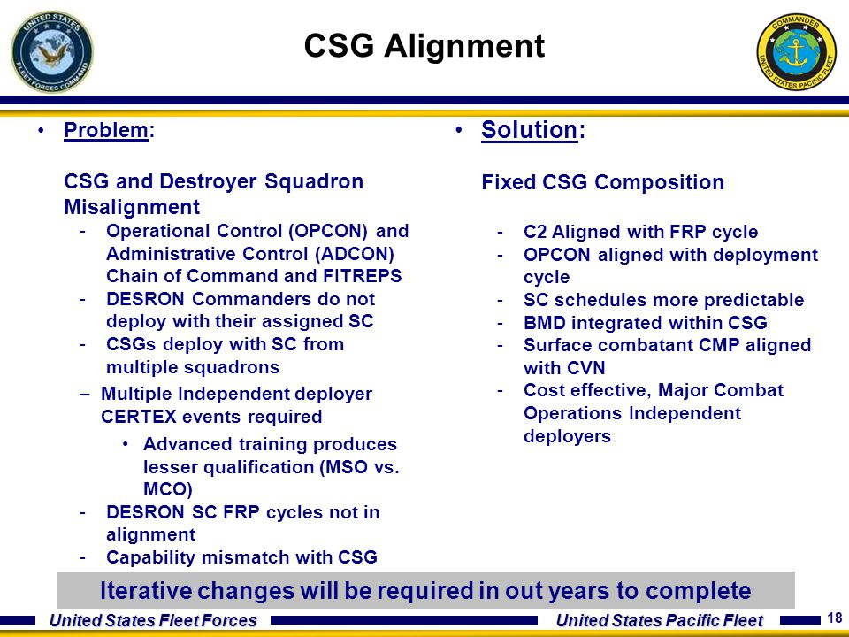 Iterative changes will be required in out years to complete