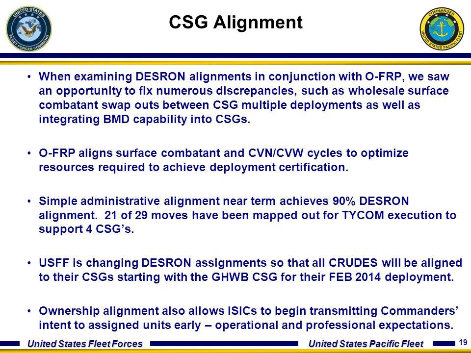 CSG Alignment