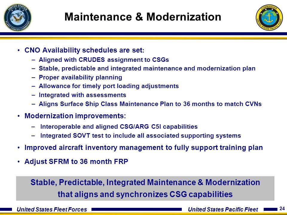 Maintenance & Modernization