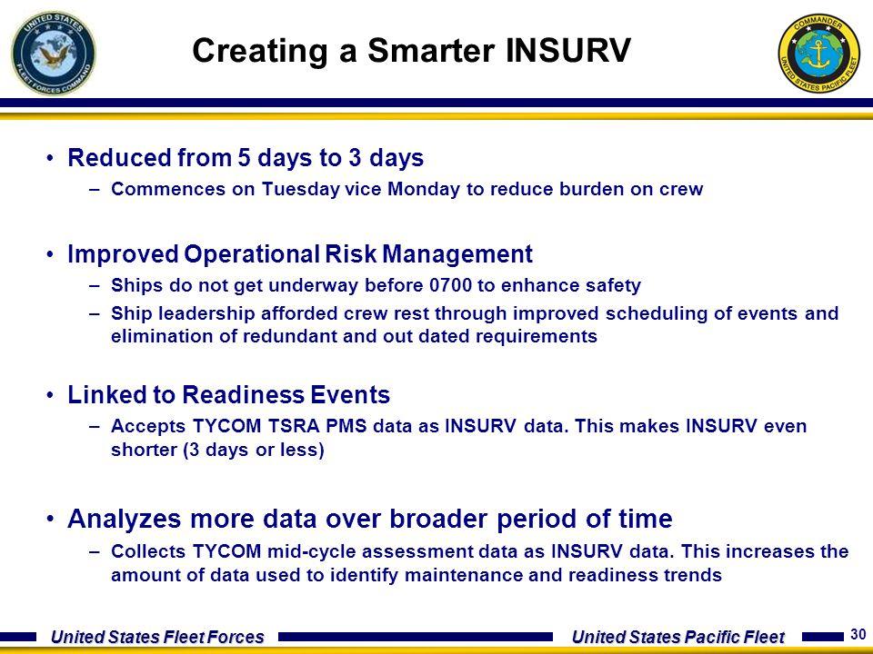 Creating a Smarter INSURV