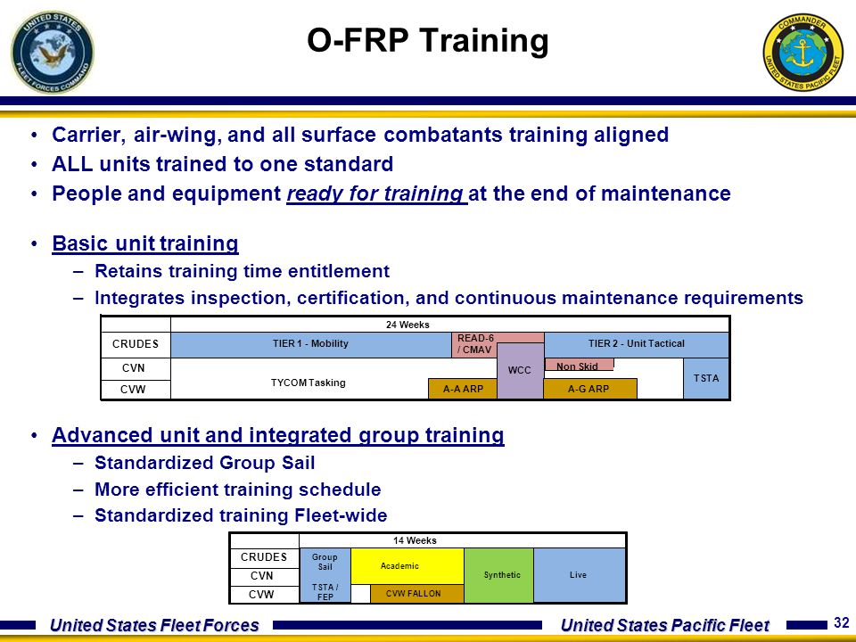 O-FRP Training Carrier, air-wing, and all surface combatants training aligned. ALL units trained to one standard.