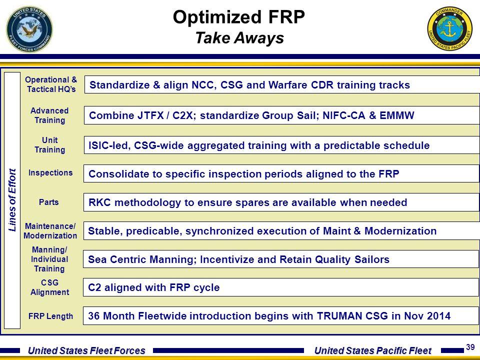 Optimized FRP Take Aways