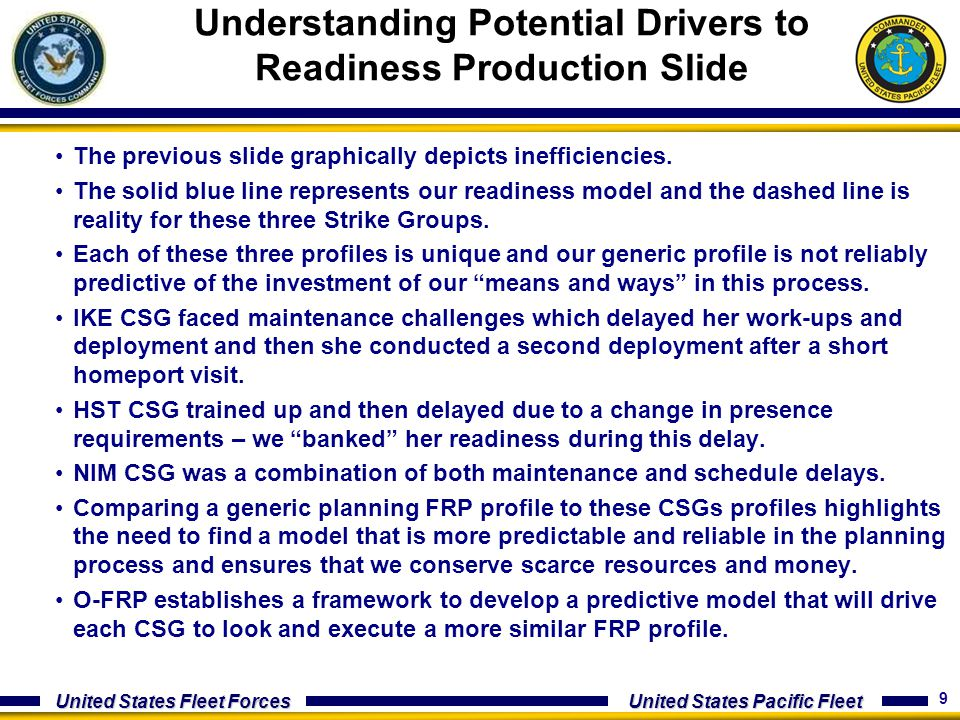 Understanding Potential Drivers to Readiness Production Slide