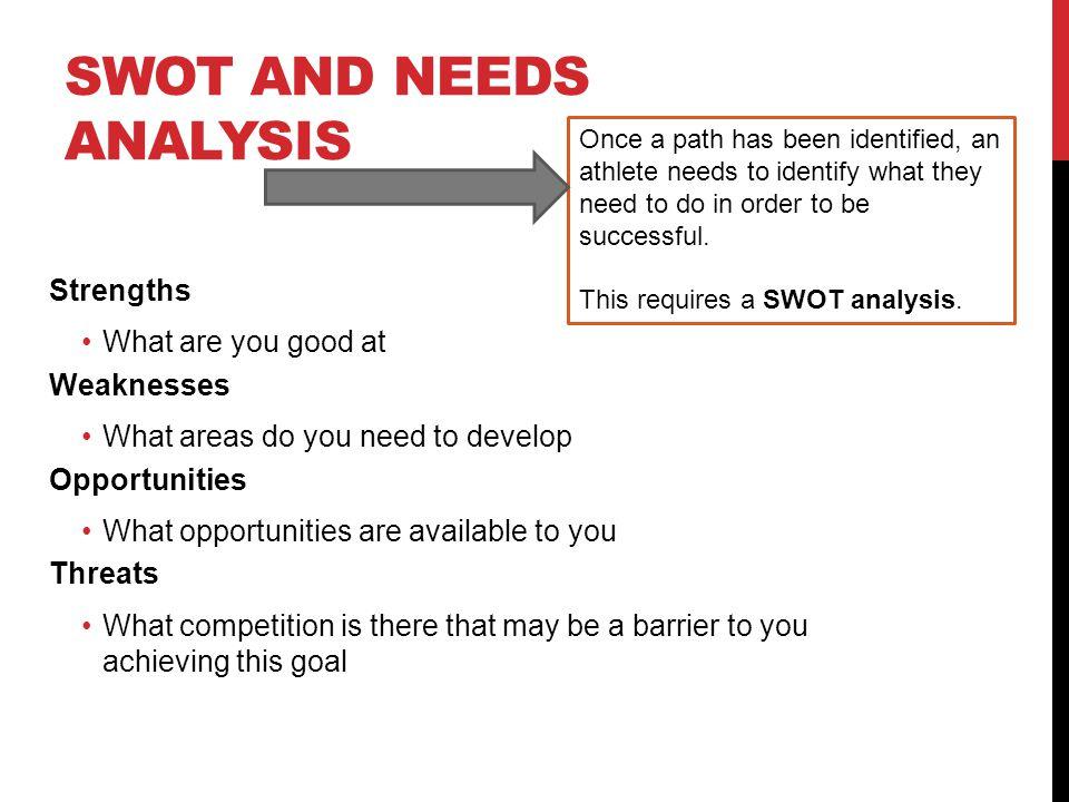 SWOT and needs analysis