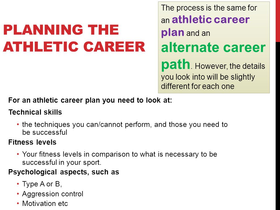 Planning the athletic career