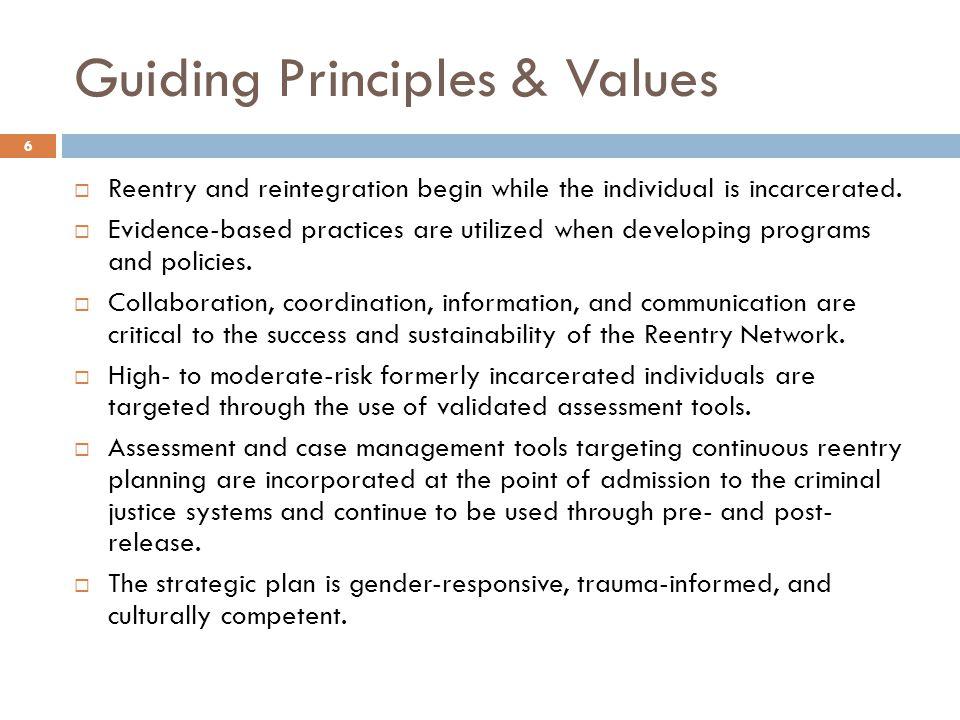 Guiding Principles & Values