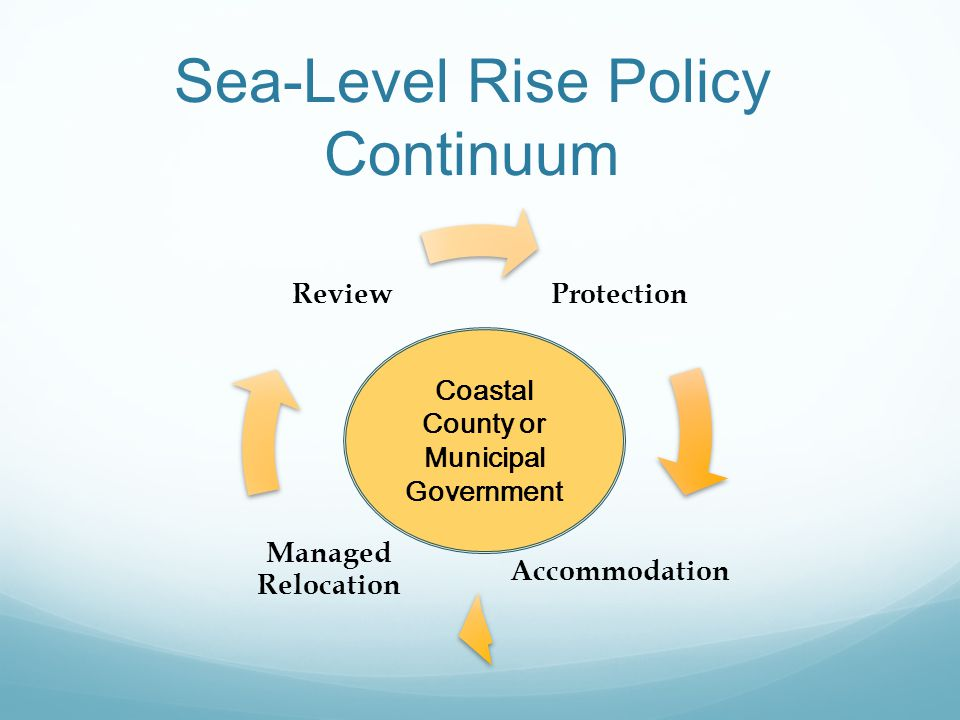 Sea-Level Rise Policy Continuum