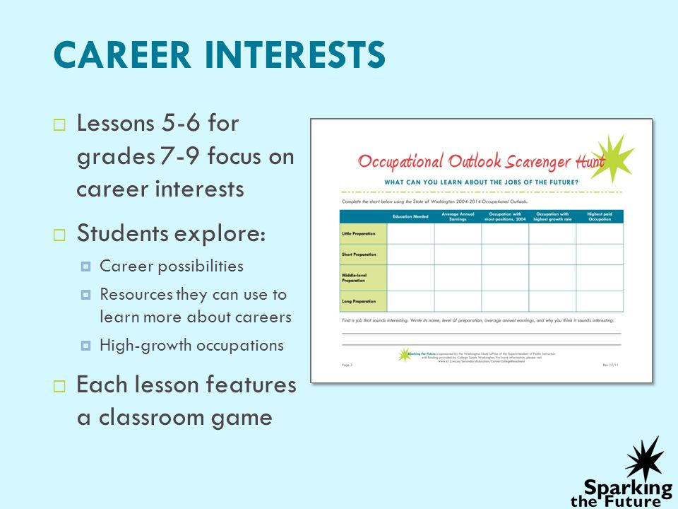 CAREER INTERESTS Lessons 5-6 for grades 7-9 focus on career interests