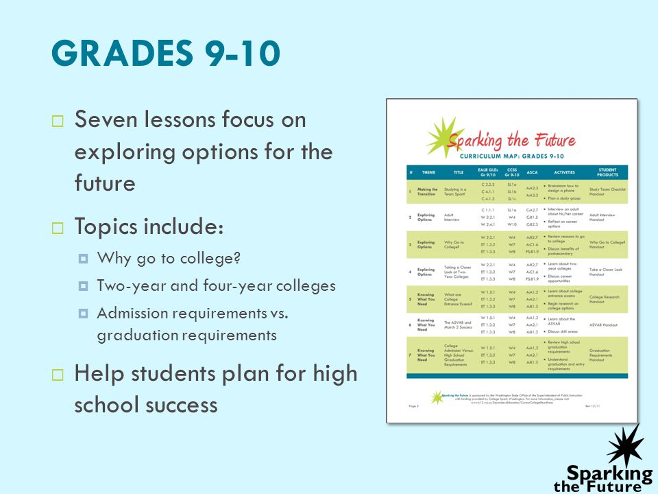GRADES 9-10 Seven lessons focus on exploring options for the future