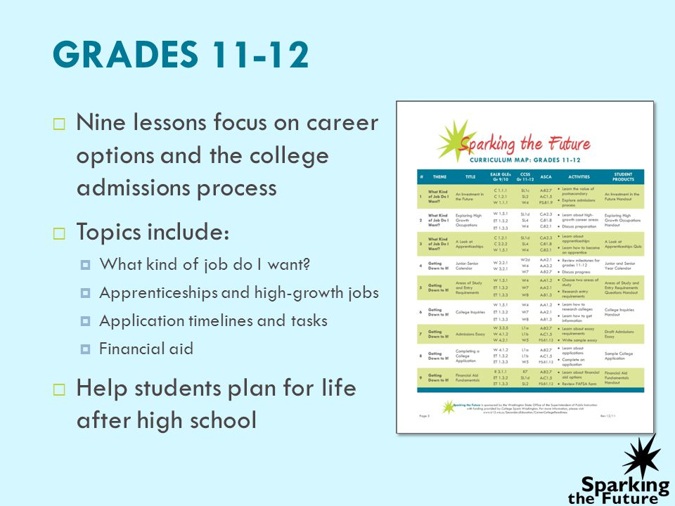GRADES Nine lessons focus on career options and the college admissions process. Topics include: