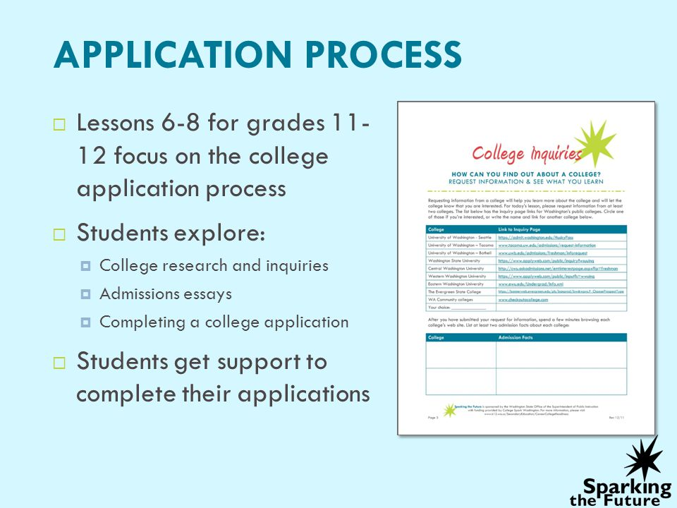 APPLICATION PROCESS Lessons 6-8 for grades 11- 12 focus on the college application process. Students explore: