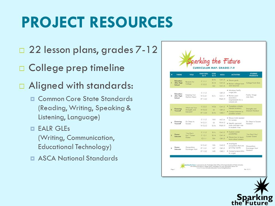 PROJECT RESOURCES 22 lesson plans, grades 7-12 College prep timeline