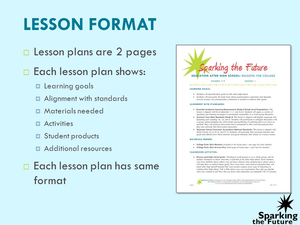 LESSON FORMAT Lesson plans are 2 pages Each lesson plan shows: