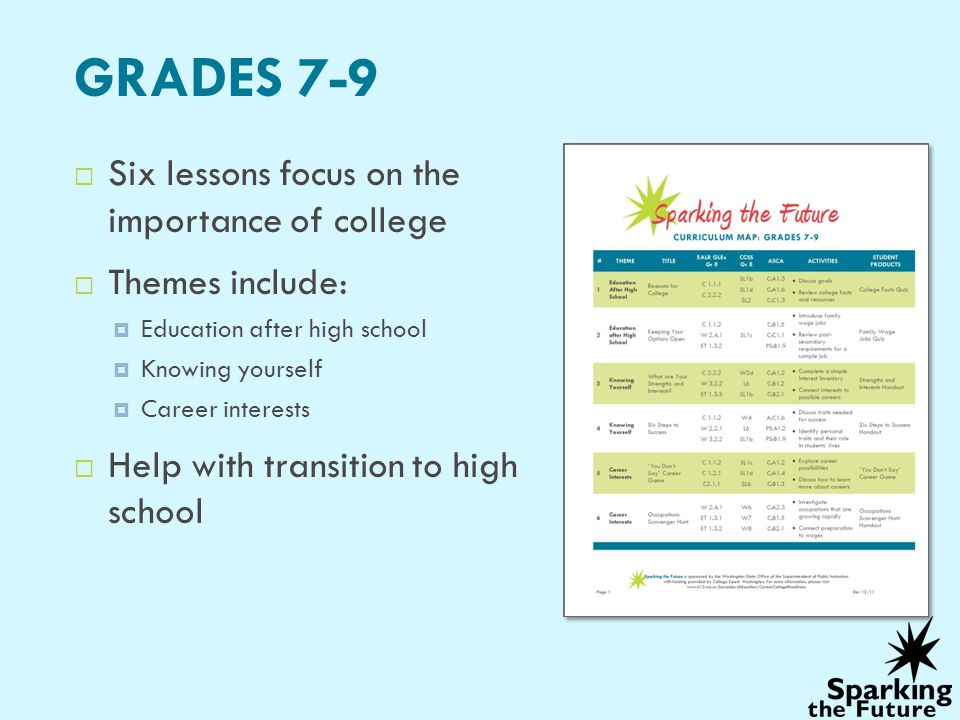 GRADES 7-9 Six lessons focus on the importance of college