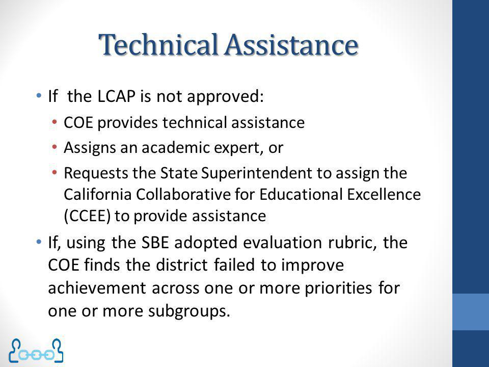 Technical Assistance If the LCAP is not approved: