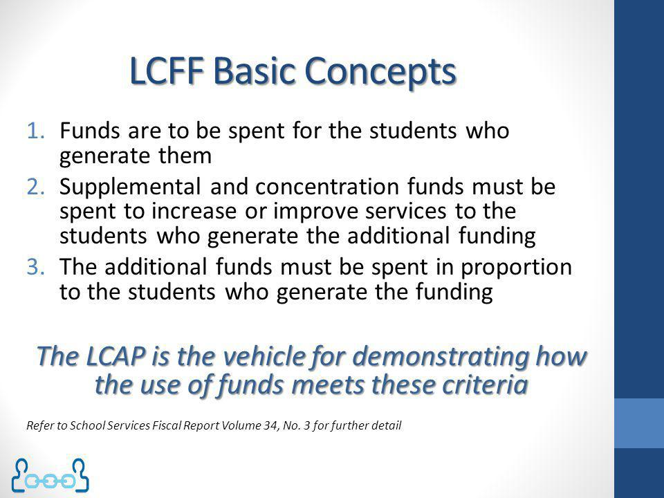 LCFF Basic Concepts Funds are to be spent for the students who generate them.