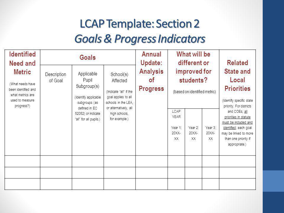 LCAP Template: Section 2 Goals & Progress Indicators