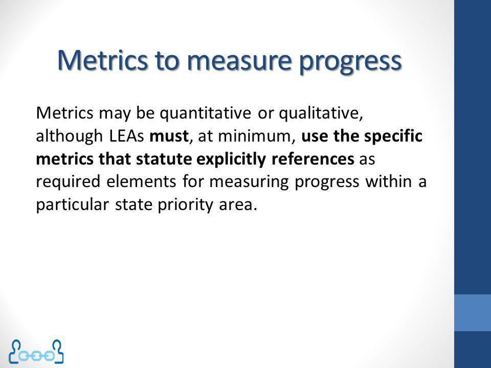 Metrics to measure progress