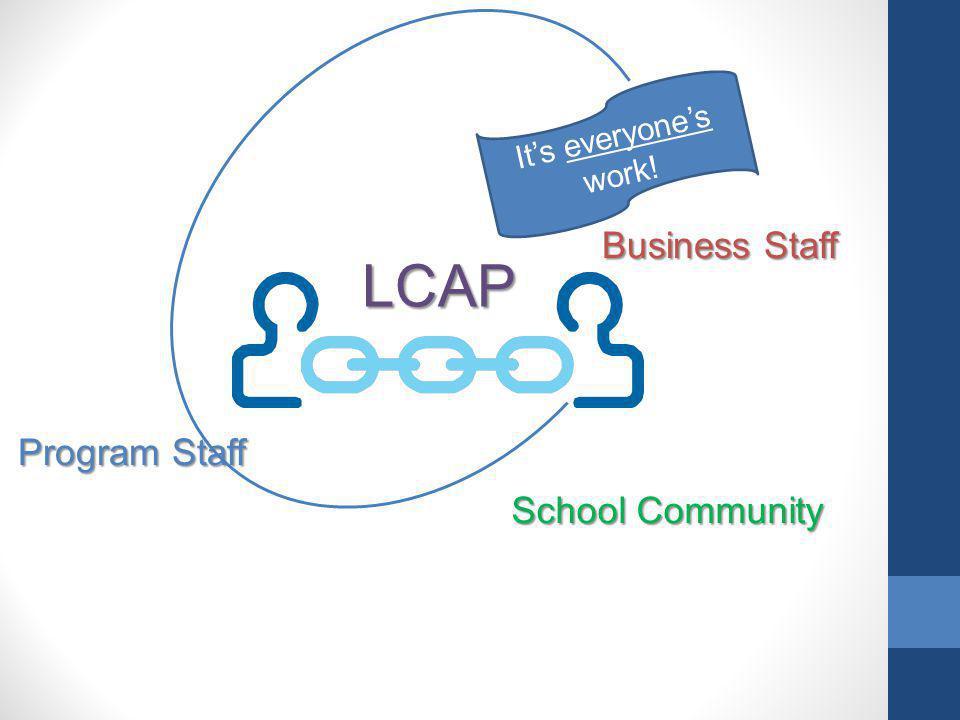LCAP Business Staff Program Staff School Community