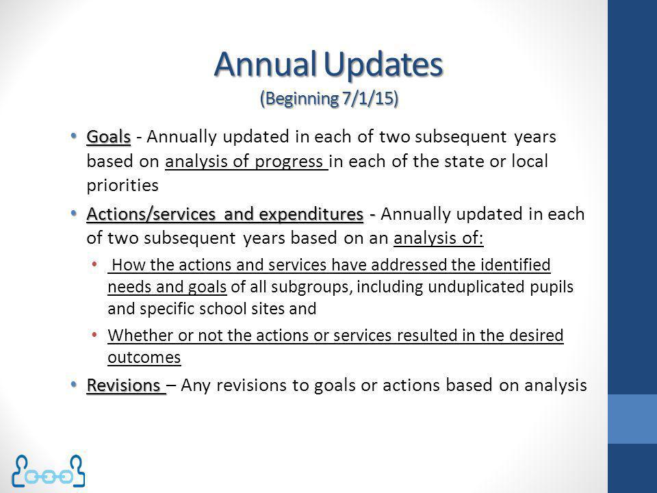Annual Updates (Beginning 7/1/15)