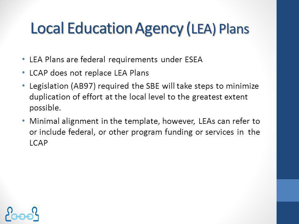 Local Education Agency (LEA) Plans
