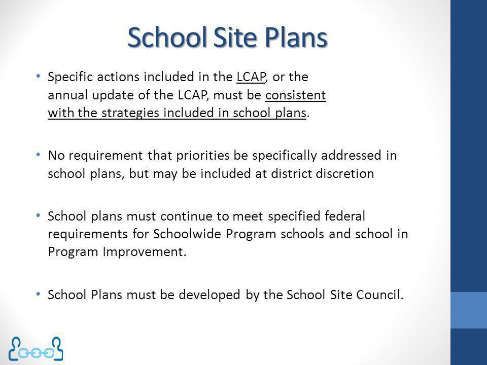 School Site Plans