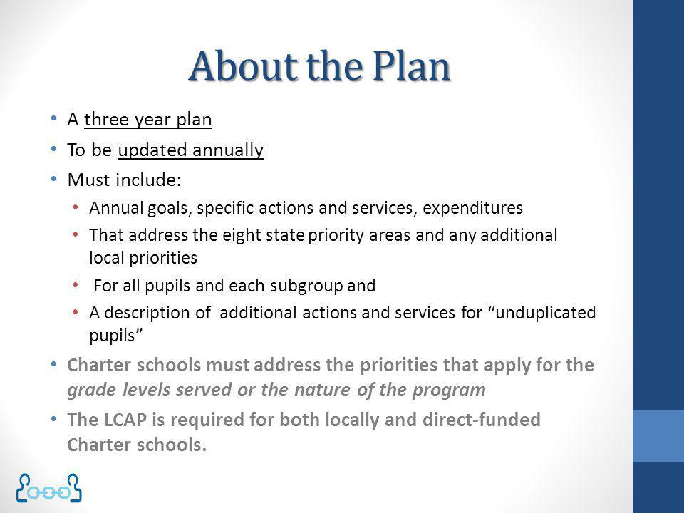 About the Plan A three year plan To be updated annually Must include: