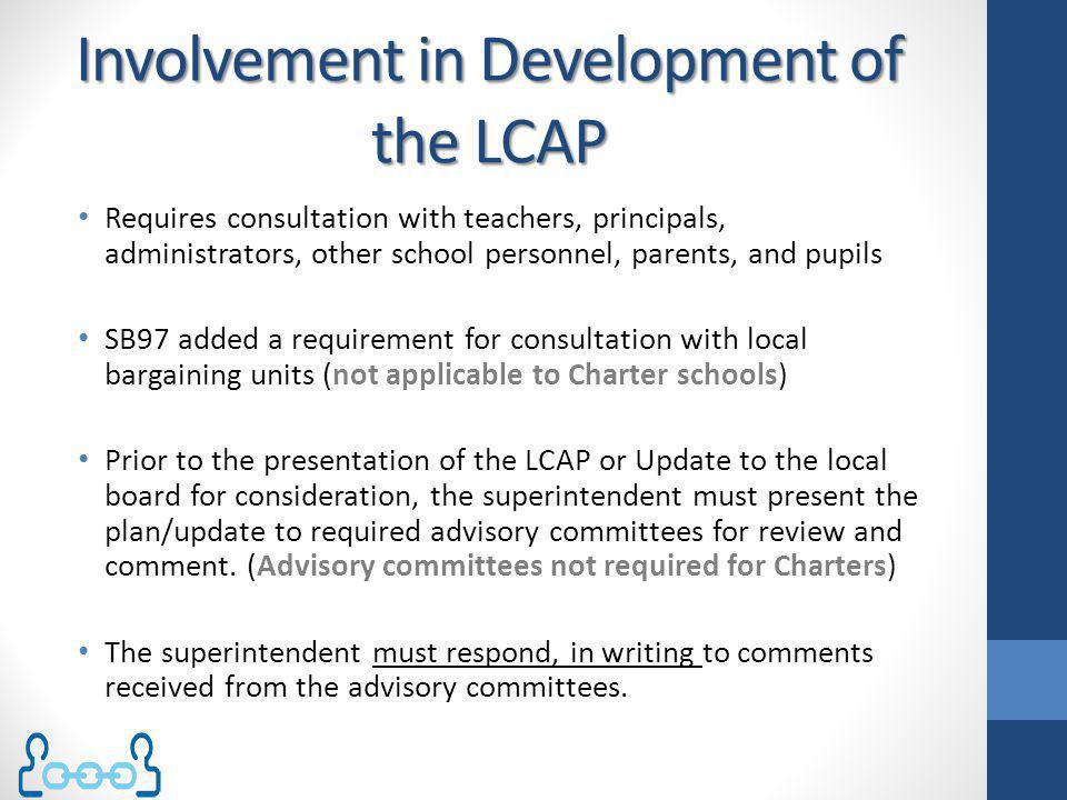 Involvement in Development of the LCAP