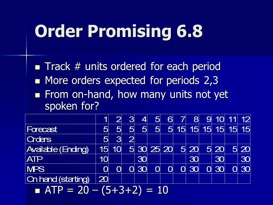 Order Promising 6.8 Track # units ordered for each period
