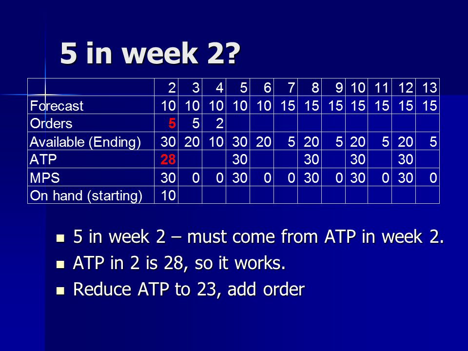5 in week 2 5 in week 2 – must come from ATP in week 2.