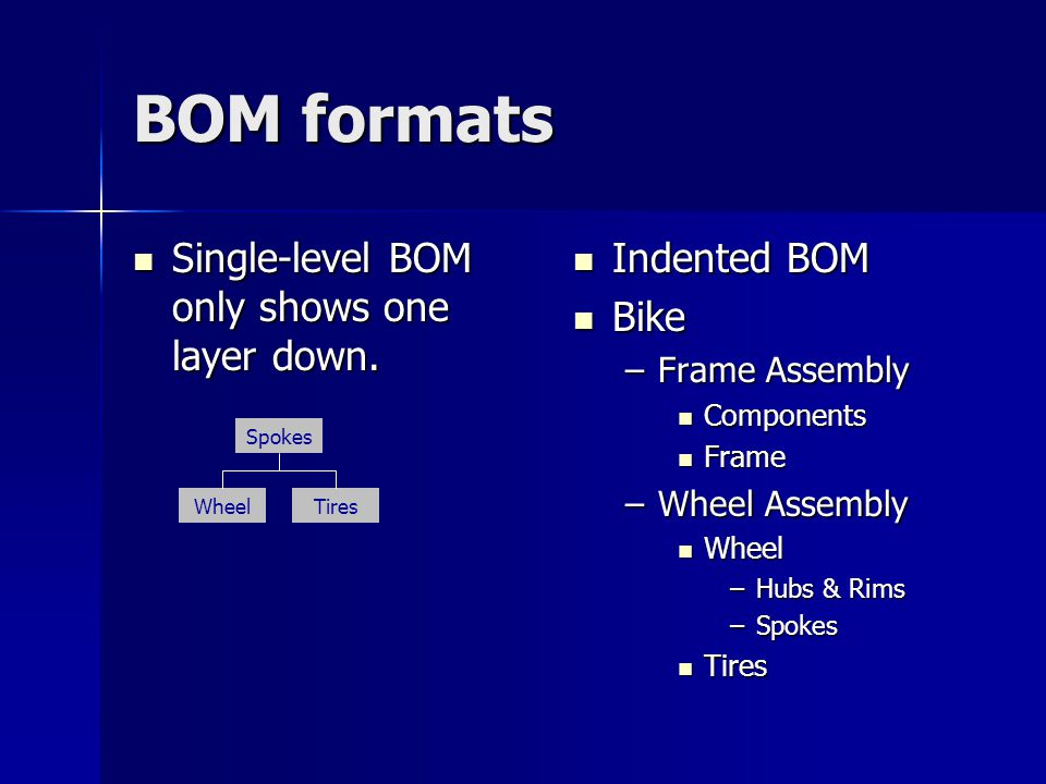 BOM formats Single-level BOM only shows one layer down. Indented BOM